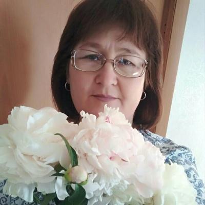 Гульназ Куватова