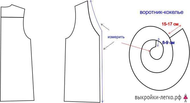 Выкройка блузки с v-образным вырезом.