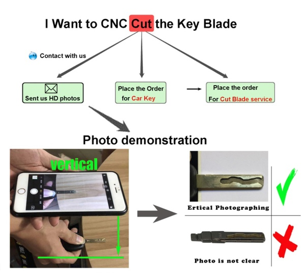 Продавец, который выточит вам ключ на ЧПУ станке по вашей фотографии. Перед разм...
