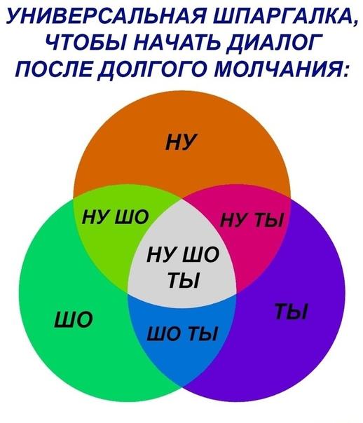 Диалог    Комментарии: pikabu.ru/link/a8058577