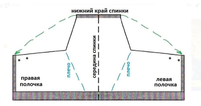 Стильный жилет-пончо. Описание вязания