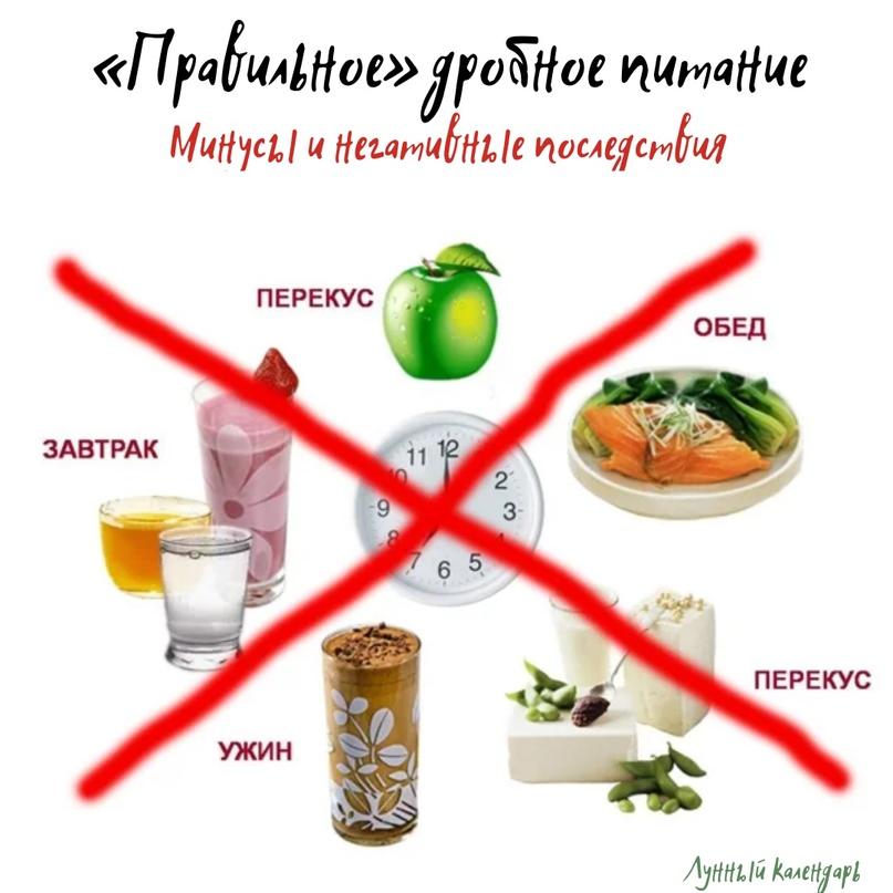 Минусы и негативные последствия «правильного» дробного питания