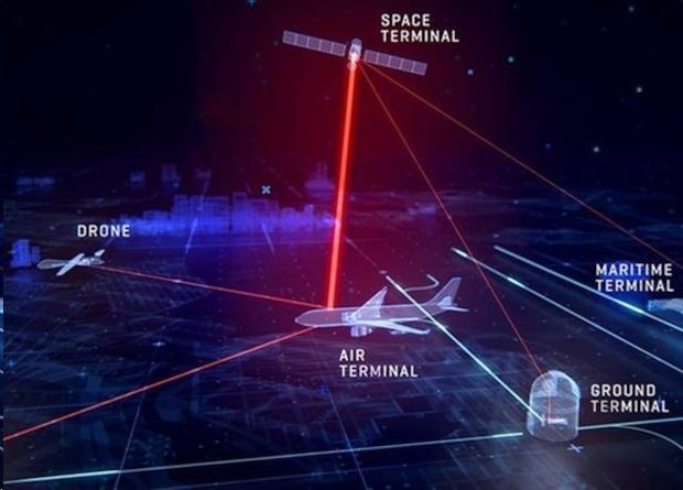 Airbus испытает лазерную систему связи для самолетов