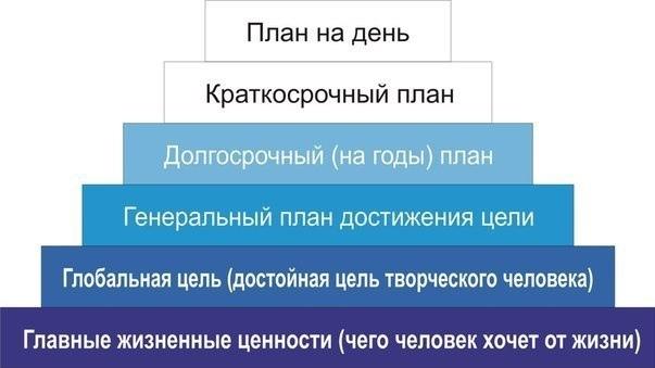 ПИPAMИДA ФPAHKЛИHA.