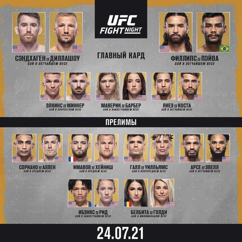 Результаты UFC Fight Night: Sandhagen vs Dillashaw
