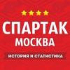 ФК Спартак Москва - история и статистика