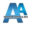 Блог Андрея Андреева