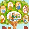 Детские, подростковые и семейные лагеря ЕСОДа