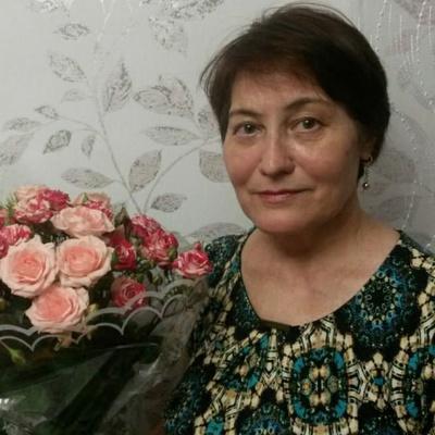 Ризида Биктимерова